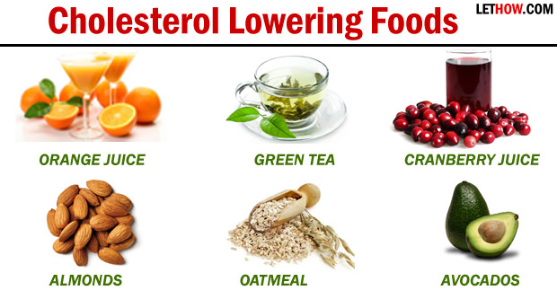 Which Foods Have High Ldl Cholesterol