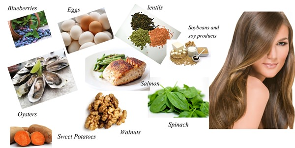 Natural Foods That Help Uou Have Follicles